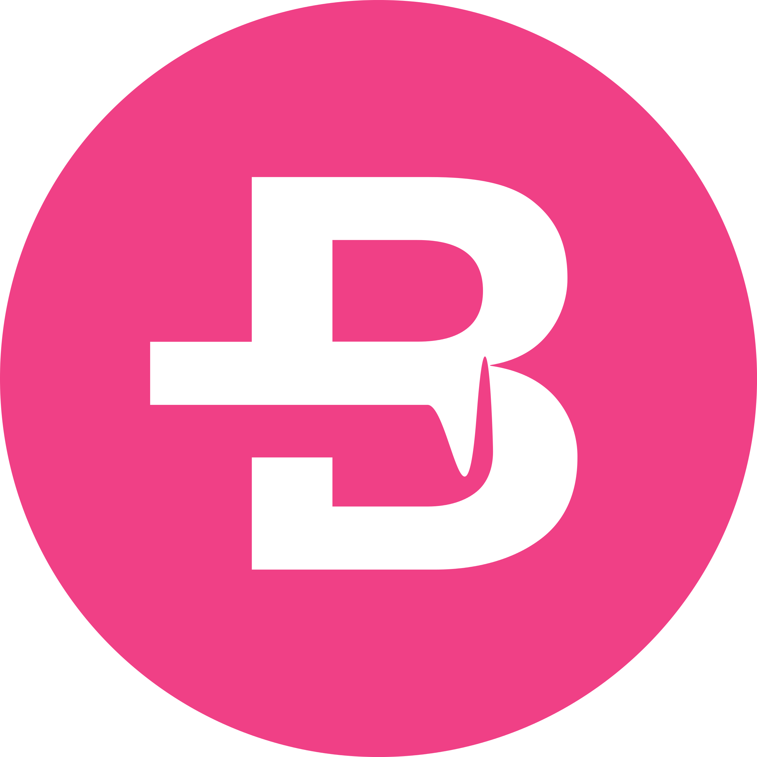 Bytecoin koers - cryptocurrency overzicht