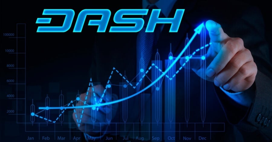 Investeren in Dash