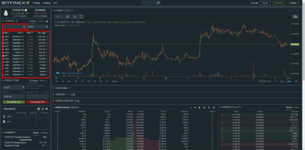 Stappenplan kopen en verkopen op Bitfinex: handelen