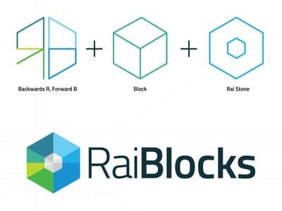 Raiblocks omgedoopt tot Nano