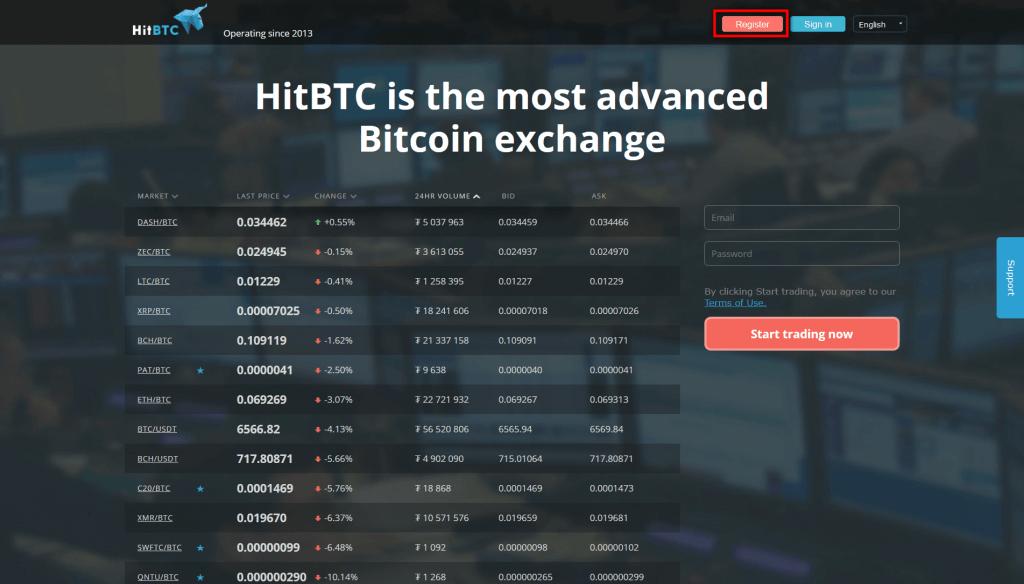 Stappenplan kopen en verkopen op HitBTC: registeren