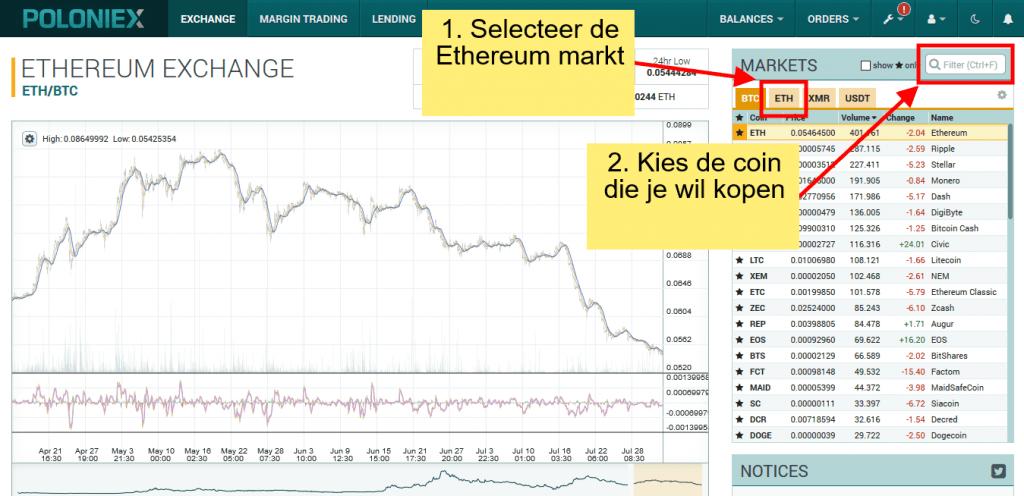 Stappenplan kopen en verkopen op Poloniex: Cryptocurrency kopen